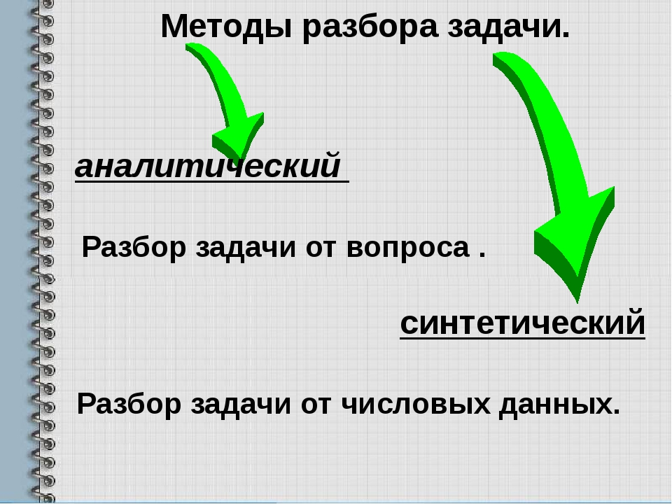 Методы разбора задачи. аналитический синтетический Разбор задачи от вопроса ....