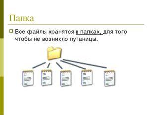 Папка Все файлы хранятся в папках, для того чтобы не возникло путаницы.