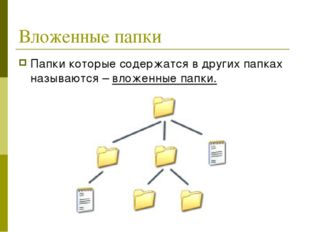 Вложенные папки Папки которые содержатся в других папках называются – вложенн