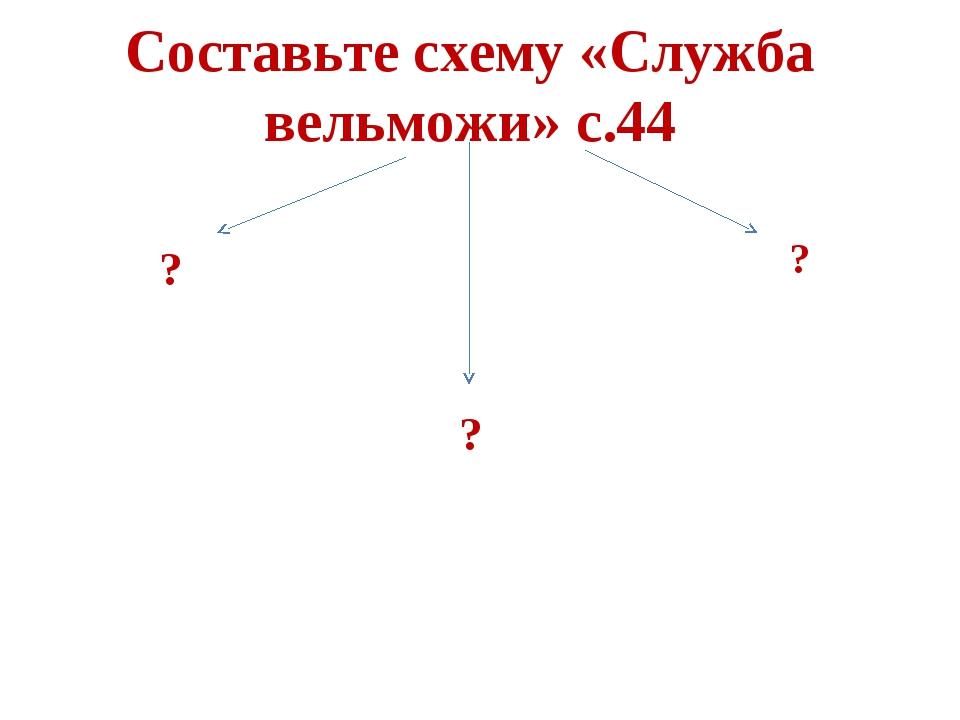 Составьте схему «Служба вельможи» с.44 ? ? ?