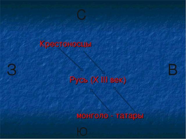 Крестоносцы Русь (X III век) монголо - татары С Ю З В