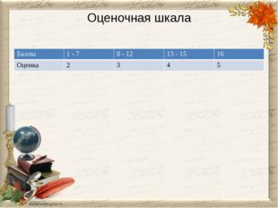 Оценочная шкала Баллы 1 - 7 8 - 12 13 - 15 16 Оценка 2 3 4 5