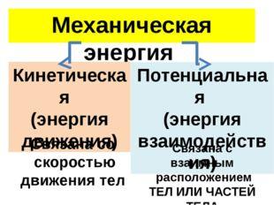 Механическая энергия Кинетическая (энергия движения) Потенциальная (энергия в