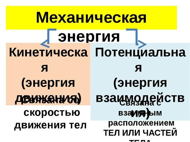 Механическая энергия Кинетическая (энергия движения) Потенциальная (энергия в...