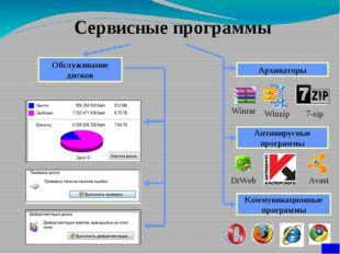 Ситуация Системное ПО Прикладное ПО Системы программирования Дизайнер создаю
