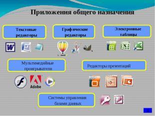 Ситуация Системное ПО Прикладное ПО Системы программирования Создатели нового