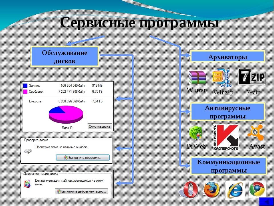 Ситуация Системное ПО Прикладное ПО Системы программирования Дизайнер создаю...