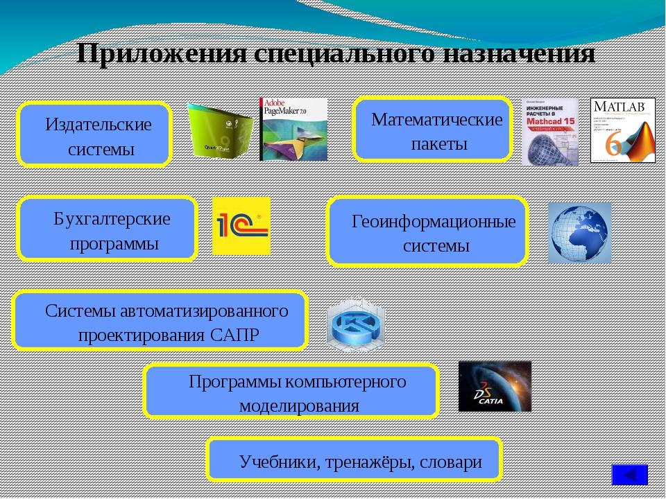 Вопросы и задания 1) Что такое программное обеспечение компьютера? 2) Какие о...