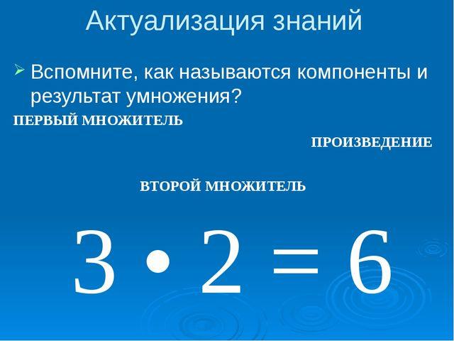 Актуализация знаний Вспомните, как называются компоненты и результат умножени...