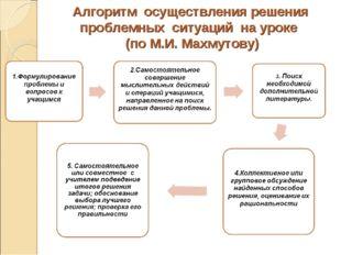 Алгоритм осуществления решения проблемных ситуаций на уроке (по М.И. Махмутову)