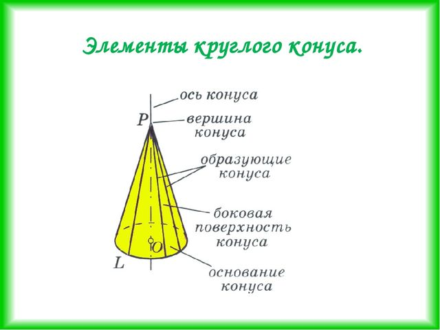 Элементы круглого конуса.