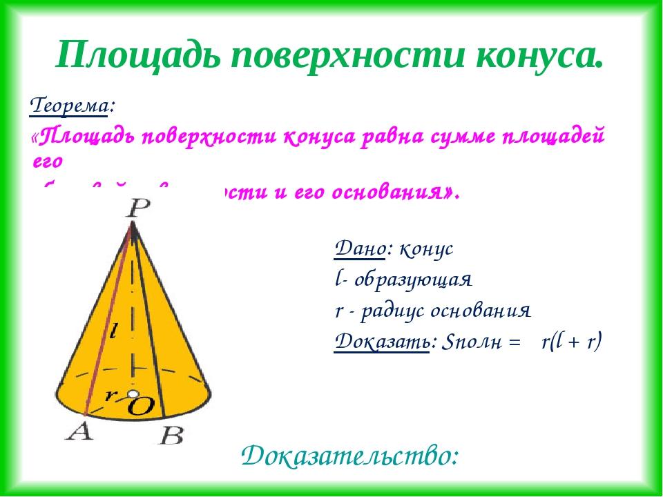 Площадь поверхности конуса. Теорема: «Площадь поверхности конуса равна сумме...