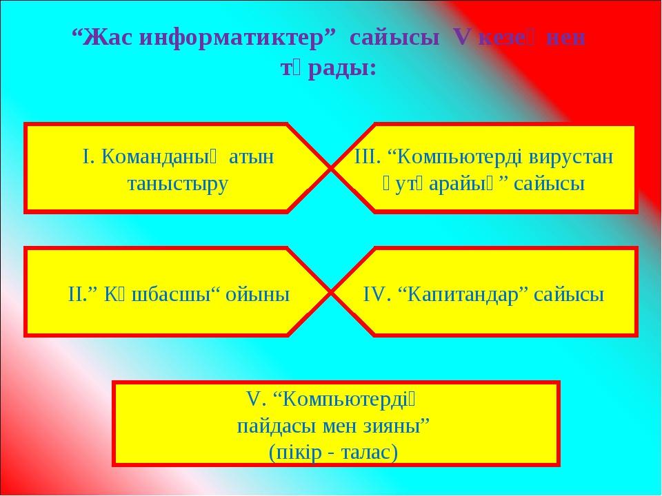 """""""Жас информатиктер"""" сайысы V кезеңнен тұрады: І. Команданың атын таныстыру V...."""