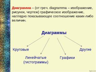 Диаграмма – (от греч. diagramma – изображение, рисунок, чертеж) графическое и