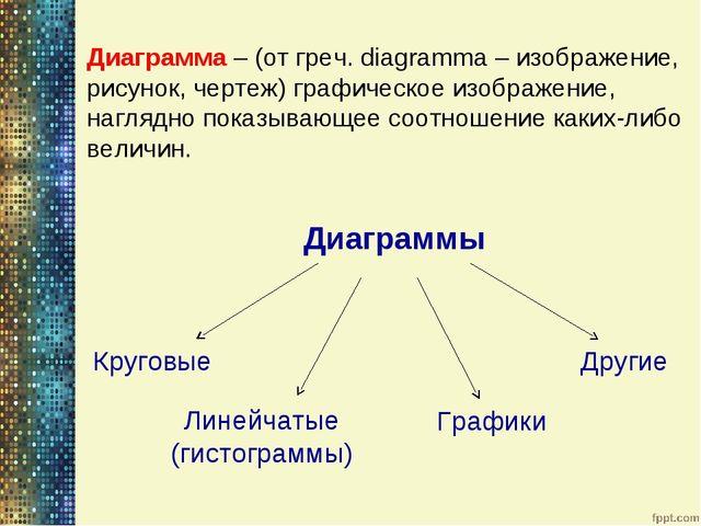 Диаграмма – (от греч. diagramma – изображение, рисунок, чертеж) графическое и...