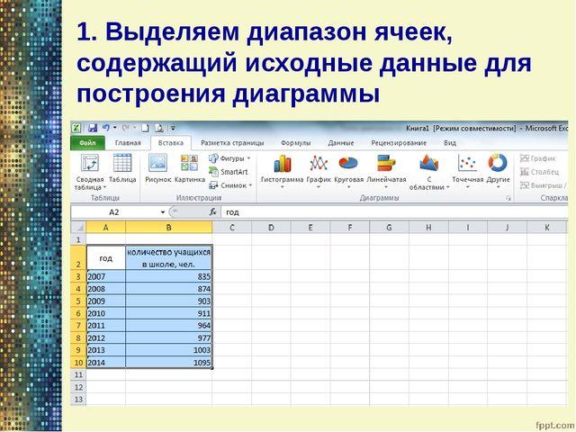 1. Выделяем диапазон ячеек, содержащий исходные данные для построения диаграммы