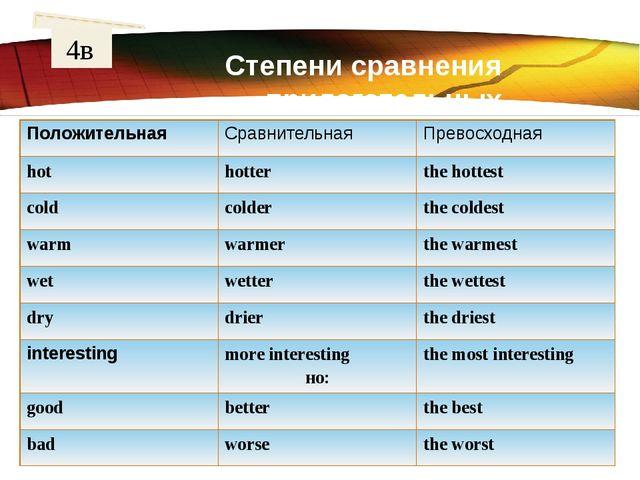 Степени сравнения прилагательных 4в Положительная Сравнительная Превосходная...