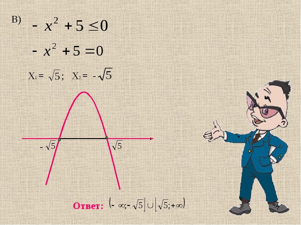 В) Х1 = ; Х2 = - - Ответ: