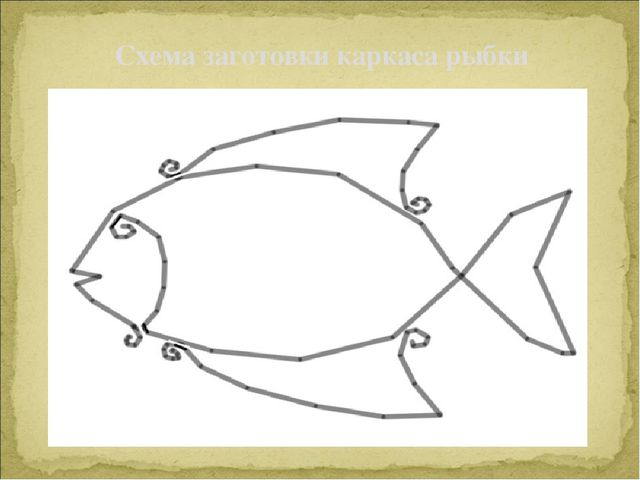 Схема заготовки каркаса рыбки