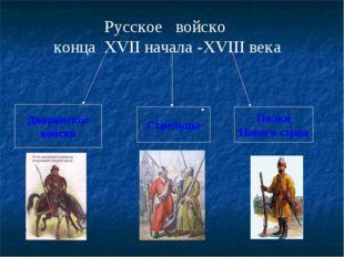 Русское войско конца XVII начала -XVIII века Дворянское войско Стрельцы Полк
