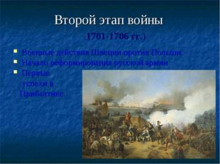 Второй этап войны Военные действия Швеции против Польши. Начало реформировани