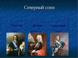 Северный союз Россия Дания Саксония Петр I Фредерик IV Август II