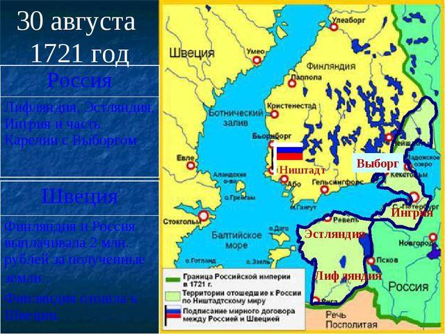 30 августа 1721 год Ништадт Лифляндия Эстляндия Ингрия Выборг Россия Лифлянди...