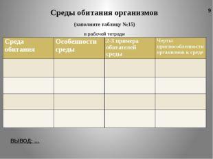 (заполните таблицу №15) в рабочей тетради Среды обитания организмов ВЫВОД: …
