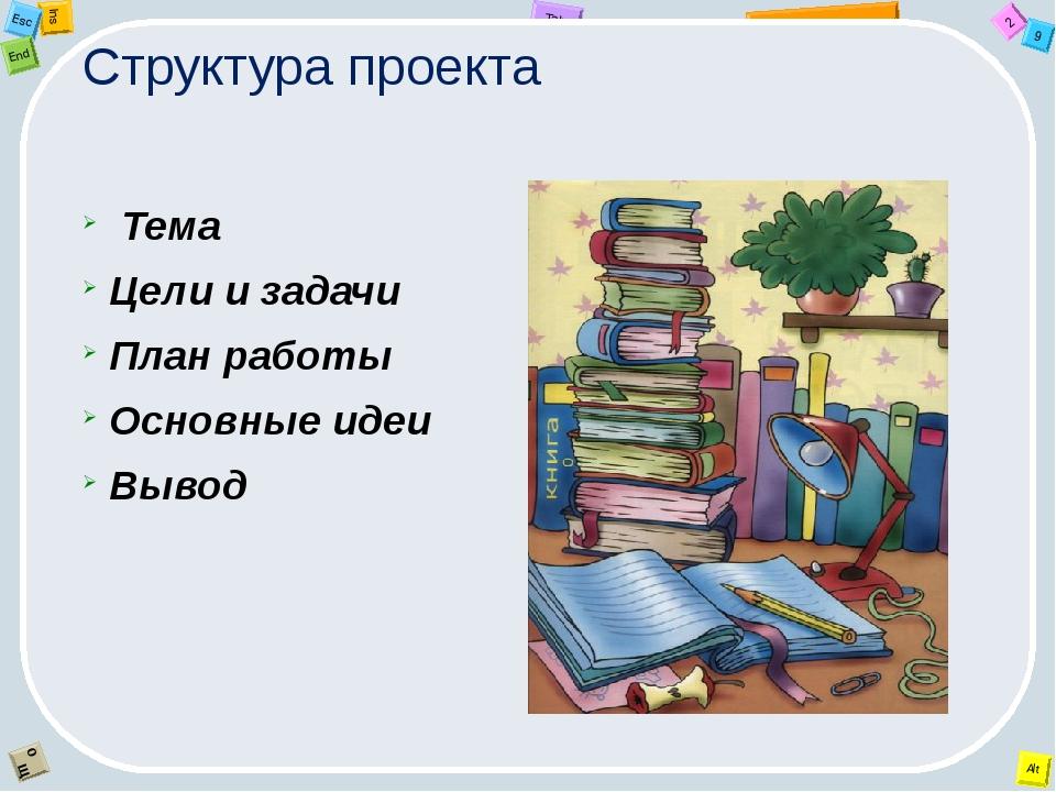Структура проекта Тема Цели и задачи План работы Основные идеи Вывод 2 Tab 9...