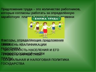 Факторы, определяющие предложение труда - УРОВЕНЬ КВАЛИФИКАЦИИ РАБОТНИКА - ЧИ