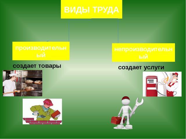 ВИДЫ ТРУДА производительный непроизводительный создает товары создает услуги