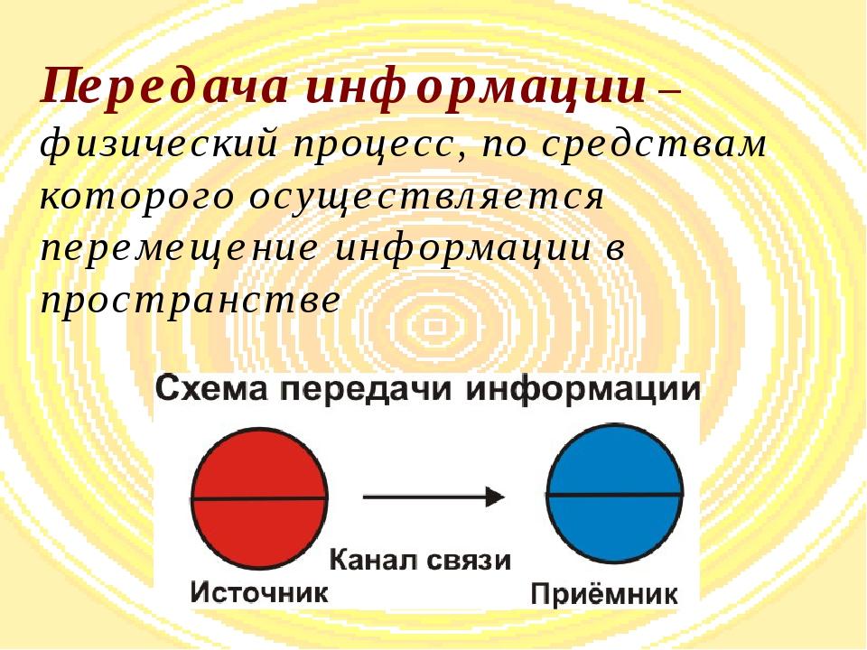 Передача информации – физический процесс, по средствам которого осуществляетс...