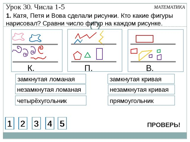 П. К. В. МАТЕМАТИКА Урок 30. Числа 1-5 1. Катя, Петя и Вова сделали рисунки....
