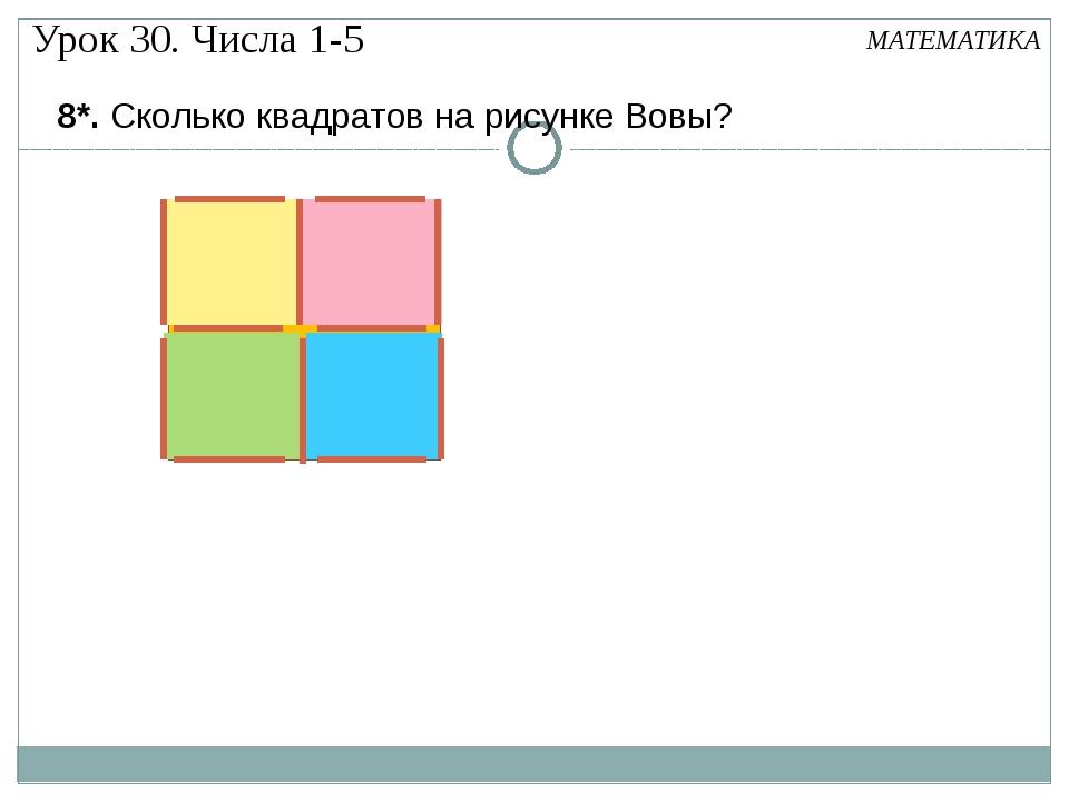 8*. Сколько квадратов на рисунке Вовы? МАТЕМАТИКА Урок 30. Числа 1-5