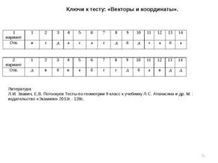 Ключи к тесту: «Векторы и координаты». * Литература Л.И. Звавич, Е,В. Потоску