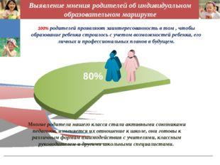 Выявление мнения родителей об индивидуальном образовательном маршруте 80% 10