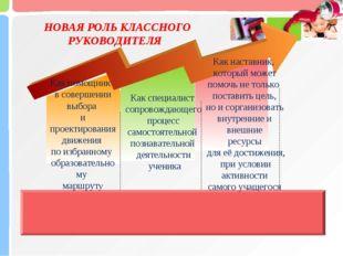 НОВАЯ РОЛЬ КЛАССНОГО РУКОВОДИТЕЛЯ Как помощник в совершении выбора и проекти