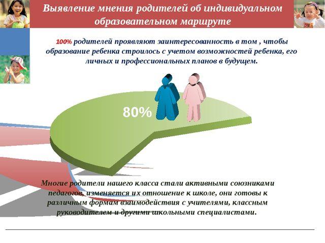 Выявление мнения родителей об индивидуальном образовательном маршруте 80% 10...