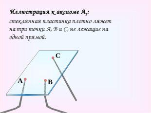 Иллюстрация к аксиоме А1: стеклянная пластинка плотно ляжет на три точки А, В
