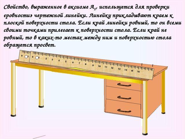 Свойство, выраженное в аксиоме А2, используется для проверки «ровности» черте...