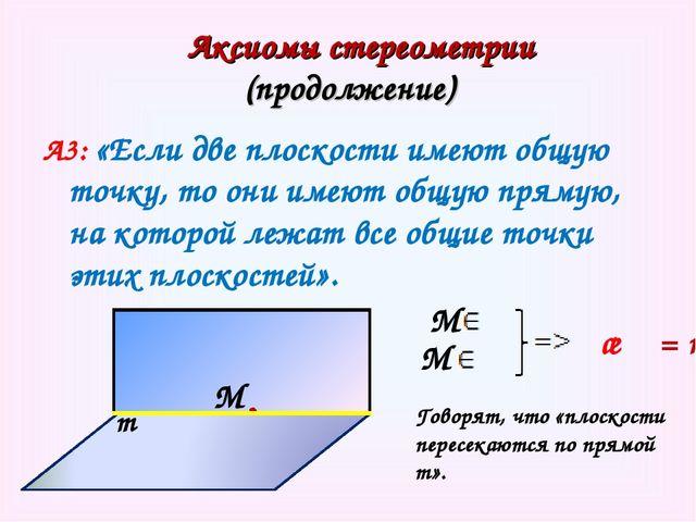 Аксиомы стереометрии (продолжение) А3: «Если две плоскости имеют общую точку...