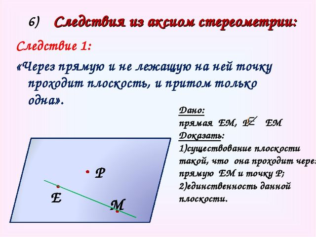 Е М Р α 6) Следствия из аксиом стереометрии: Следствие 1: «Через прямую и не...