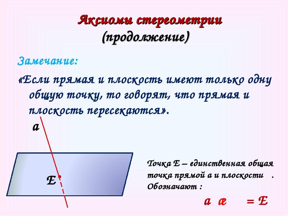 Аксиомы стереометрии (продолжение) Замечание: «Если прямая и плоскость имеют...