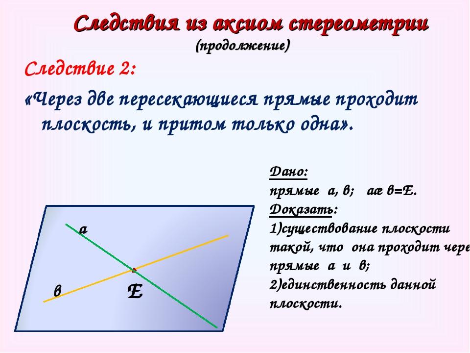 Следствия из аксиом стереометрии (продолжение) Следствие 2: «Через две перес...