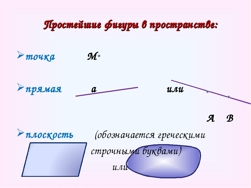 точка М прямая а или А В плоскость (обозначается греческими строчными буквам...