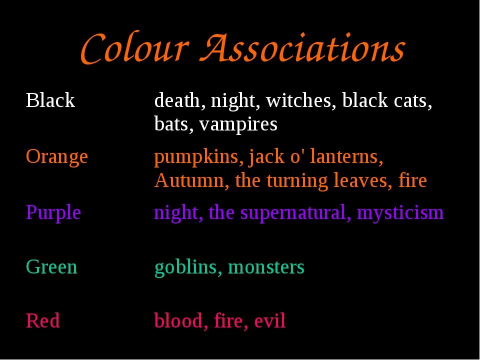 Colour Associations