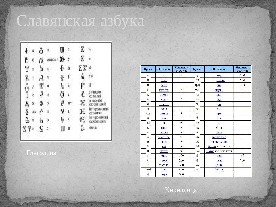 Славянская азбука Глаголица Кириллица