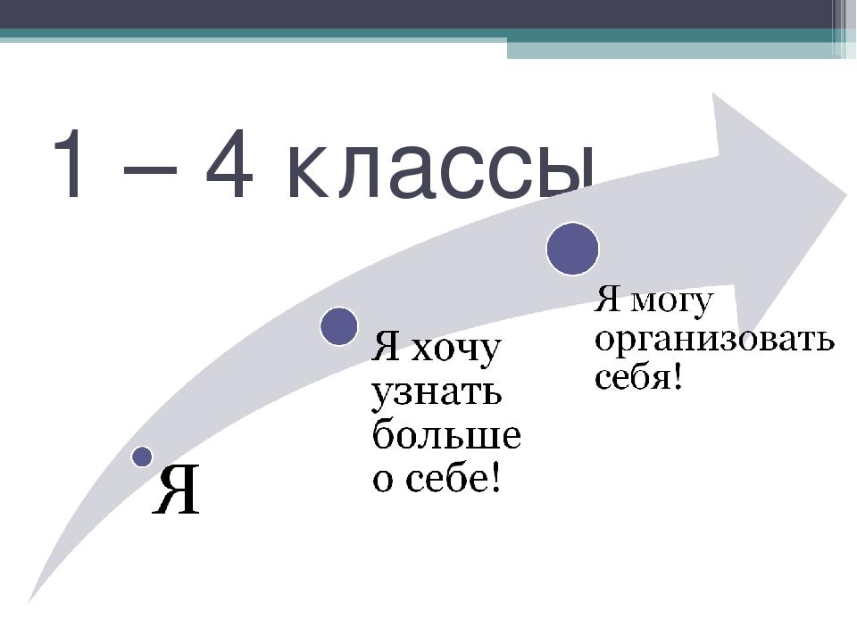 1 – 4 классы