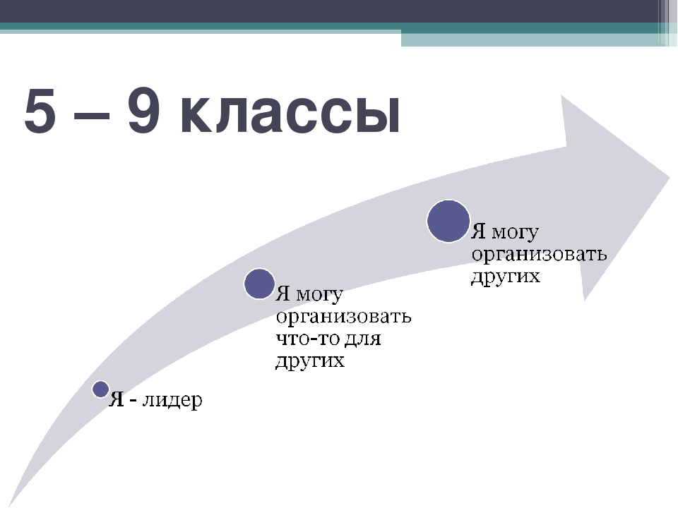5 – 9 классы