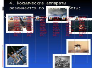 4. Космические аппараты различаются по режиму работы: